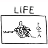 jadesfire: Stick figure standing next to a tangled thread with a dot marking 'life' at the centre (Monkton life)
