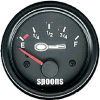 siliconshaman: Fuel gauge on empty (Spoons)