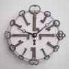 balsamandash: (s] circle of keys)