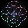all_together: Trans, queer, plural, proud (system pride)