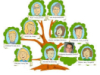 warriorsavant: Family Tree (Family Tree)