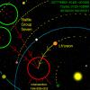 rampantverve: (marathon planets)