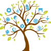 librarygeek: A very stylized tree with religious symbols as the fruits on the tree (Interfaith, tree, religion)