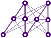memewidth: Interconnected purple circles in the shape of an M. (purple)