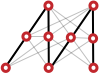 memewidth: Red interconnected circles. (network)
