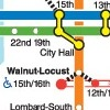 etb: detail of SEPTA Center City rail transit map (center city)