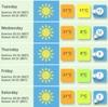 mcgillianaire: (London Weather Forecast)