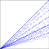 totient: euler's totient function 1-1000 (euler)