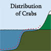 unhurt: distribution of crabs (THEY ARE EVERYWHERE)