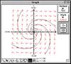 somniloquy: (spiral graph)