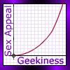 andrewducker: (geekiness = sexiness)