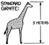 "rustydragonfly: Drawing of a giraffe from xkcd.com, captioned ""standard giraffe: 5 meters"" (xkcd giraffe)"