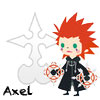 tyger: Axel's Avatar Kingdom chibi. Text: Axel (Axel - chibi)