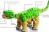janya: (dinosaur, dino, pleo)