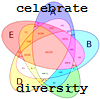 sheistheweather: (Diversity)